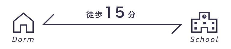 Dorm → School 徒歩15分