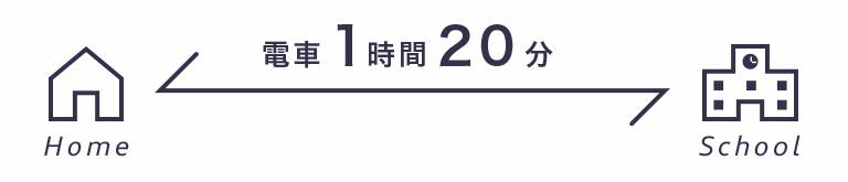 Home → School 電車1時間20分